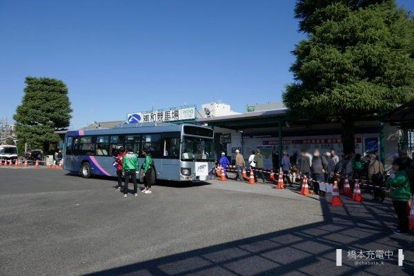 浦和競馬場-埼玉県庁シャトルバス